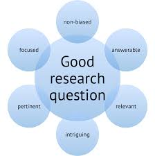 2 1 formulating a research question figure 2 1 4a traits of a good research question