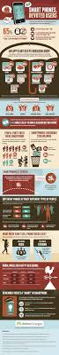 top addiction infographics infographics net role of smartphones in internet addiction