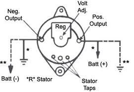 alternator wiring diagram uk alternator image wiring diagram for a ford 1 wire alternator images on alternator wiring diagram uk
