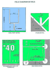 football field dimensions for high school  ncaa  pro   trumark    field dimension   field dimension