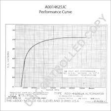 international starter wiring diagram wiring diagram 1998 international 4900 wiring diagram jodebal
