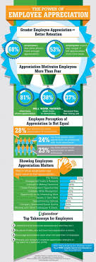 scope and characteristics of hrm management guru management guru employee appreciation