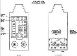 fuse panel diagram ford f 150 outdoor news forum
