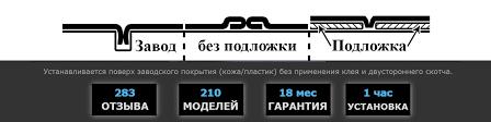 Nova Volante - <b>оплетка</b> c подложкой из Neoprena | ВКонтакте