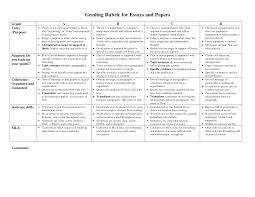 essay grading rubrics college