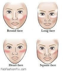 Define your <b>face</b> shape <b>before</b> doing contouring. #makeup #contour ...