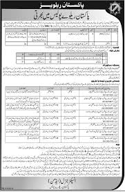 career opportunities in railway police pk get job updates in your email directly