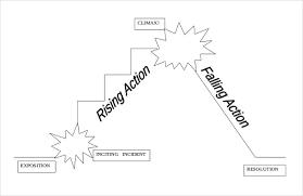 plot diagram template   sample  example  format download    short story plot sample diagram free download