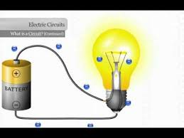 Image result for electrical circuits