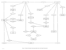 work so far  end of first year report er model of information schema base tables for sql   integrity enhancement