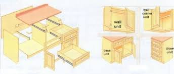 how to make kitchen cabinets: how do i make my own kitchen cabinets