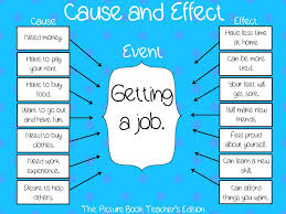 cause and effects   download books to computercause and effect kindergarten
