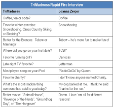 ten questions interview trimadness posted in triathlon tagged inspiration ten questions interview