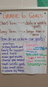 goal setting in grade classroom champions teachable moments rio after watching the video that ryan cochrane had sent us the class had a discussion about long and short term goals and what those terms mean
