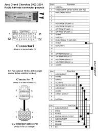 stereo wiring diagram for 1991 chevy silverado wirdig wiring diagram for 2005 gmc sierra radio wiring diagram