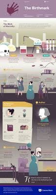 best images about literature infographics the the birthmark infographic course hero
