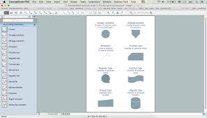 accounting flowchart symbols standardized symbols used in the accounting flowchart