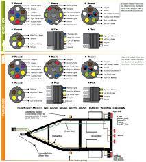 hopkins trailer wire diagram hopkins trailer wire diagram hopkins wiring schematic hopkins home wiring diagrams hopkins trailer wire diagram 7 way