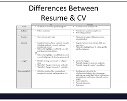 breakupus marvelous best resume designs resume badak engaging breakupus great converting a cv to a resume archaic differences between resume amp cv and