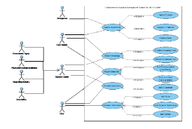 getpart php id    amp file  f  de cee   pngfigure iv    use case diagram of the kms and cluster members