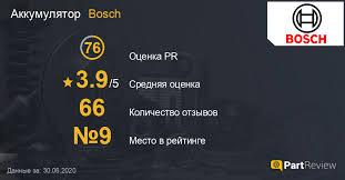 Отзывы об аккумуляторах <b>Bosch</b>: Оценки, Рейтинги, Сайт, Страна