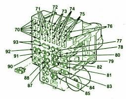 1983 1987 gmc fuse box diagrams Gmc Jimmy Fuse Box Gmc Jimmy Fuse Box #23 1995 gmc jimmy fuse box