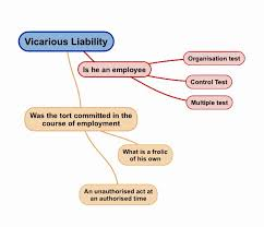 it is  vicarious liability and  ies on pinterest