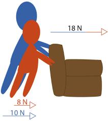 Resultado de imagen para leyes de newton segunda ley