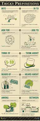 best ideas about english lessons learn english tricky prepositions preposition infographic photo