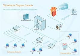top  network diagram  topology  amp  mapping software   pc  amp  network    edraw max definitely has the feel of microsoft visio and conceptdraw pro    its elegant appearance and ease of use  it reminds us of using microsoft word