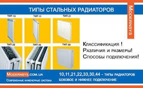 Типы 11, <b>22</b>, 33 и различия <b>стальных радиаторов</b> отопления ...