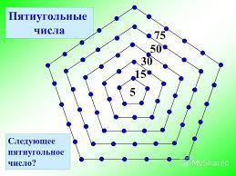 Картинки по запросу фигурные числа