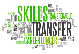 home transferable skills libguides at caswell county public changing career path returning to work