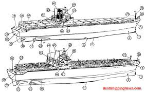 container ship  general structure  equipment and arrangement    container ship