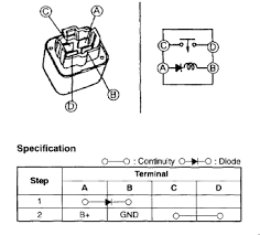 2005 ford sport trac thermostat location wiring diagram for car wiring diagram besides 2000 ford ranger also on 2005 ford sport trac thermostat location ford explorer sport fuse box