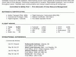 Example Airline Pilot Resume   Free Sample Resume Maker  Create professional resumes online for free Sample     Breakupus Splendid Free Resume Samples Amp Writing Guides For All With Hot Modern Brick Red With Adorable Professional Summary Resume Also Scholarship