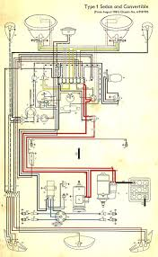 wiring diagram in color vw bug beetle convertible the wiring diagram in color 1964 vw bug beetle convertible the samba