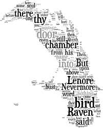 tagul project using the words to the raven by edgar allen poe tagul project using the words to the raven by edgar