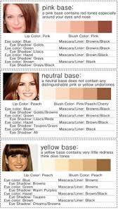 makeup colors for diffe skin tones and hair eye color bos me lisa is neutral very helpful to determine one 39 s most flattering shades