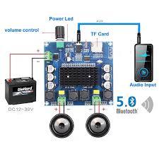 2*100W TDA7498 Bluetooth 5.0 <b>Digital Audio Amplifier</b> Board Dual ...