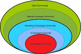 community types essay wild webmink