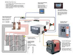 solar panel installation diagram facbooik com Simple Solar Power System Diagram diy solar panel wiring diagram with fhkny01ig6vz0yx jpg wiring solar power system diagram