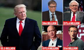 Bill Gates named world's richest man again by Forbes   Daily Mail ...