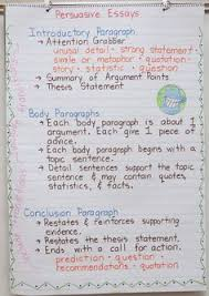 graphics  notebooks and charts on pinterestpersuasive writing anchor chart