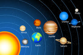 planets in the solar system in order including pluto   pics about    planets in the solar syste
