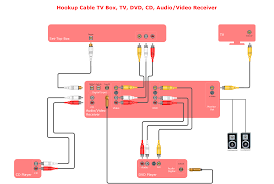 house electrical plan software electrical diagram software audio and video connections explained