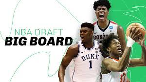 NBA Draft prospect rankings: <b>Big</b> board of top 60 players in <b>2019</b> ...