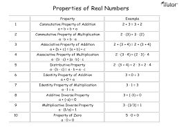 Addition Multiplication Properties Worksheet - Properties of Real ...Math Worksheet : Number Properties Related Keywords Suggestions Number Addition Multiplication Properties Worksheet