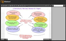 How to write a literature Review   Starting a literature review   Literature Review Writing Service