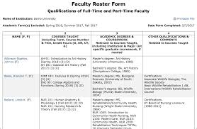 generating a faculty roster compliance assist help center such as the sacs coc require that an institution submit a list of faculty members employed at the institution along qualification information